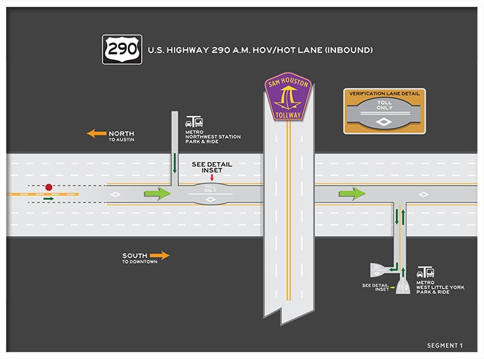 US 290 HOV / HOT lane inbound map 1