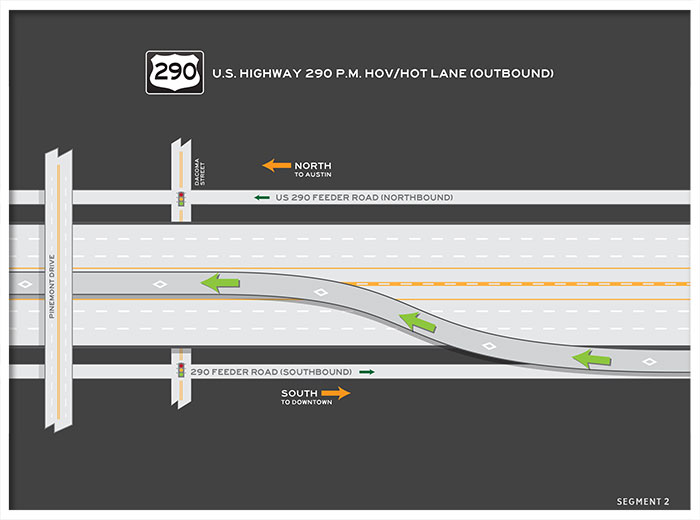 US 290 HOV / HOT lane outbound map 2