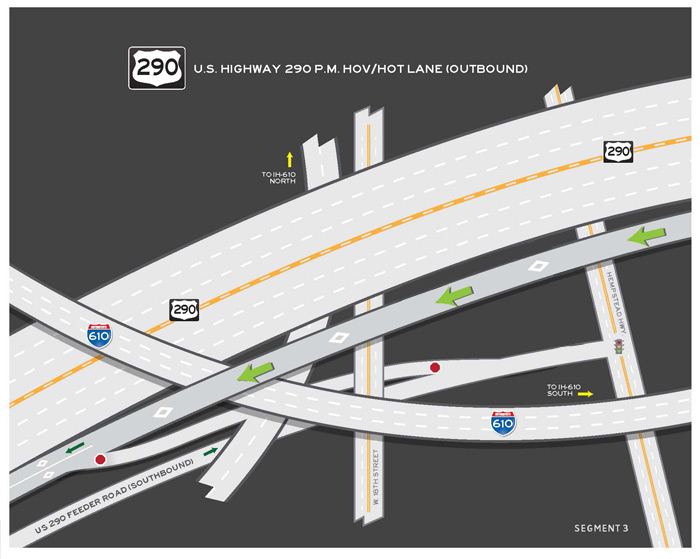 US 290 HOV / HOT lane outbound map 3