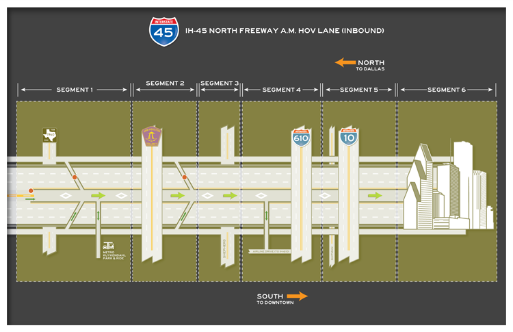 I-45 North HOV inbound overall map