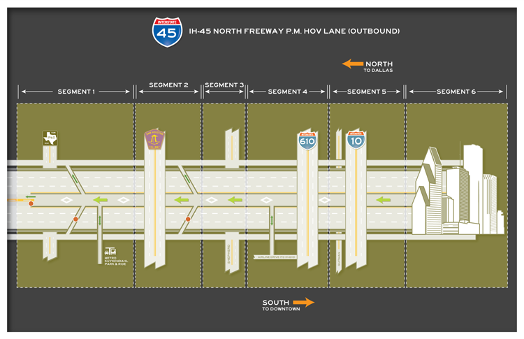 I-45 North outbound overall map