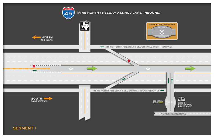 I-45 North inbound segment 1 map