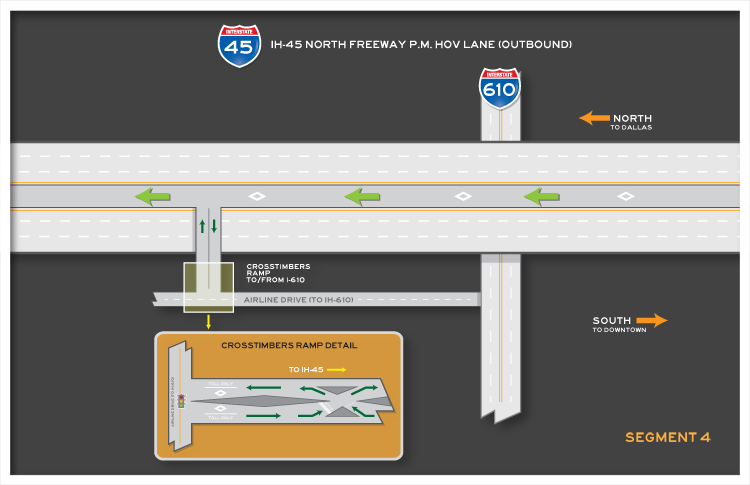 I-45 North inbound segment 4 map