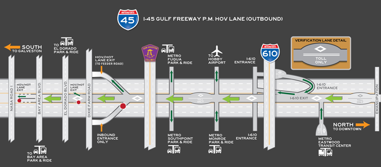 45 South outbound map