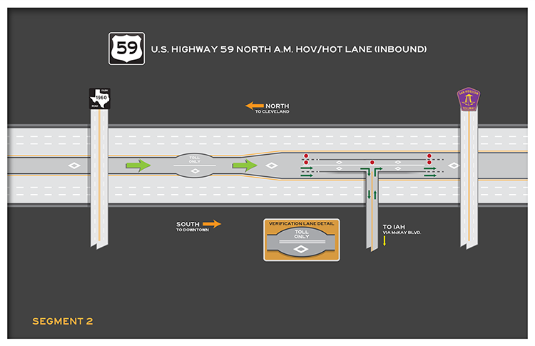 US 59 North inbound segment 7 map