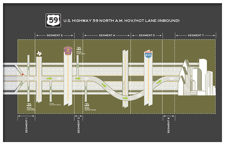US 59 North inbound overview map