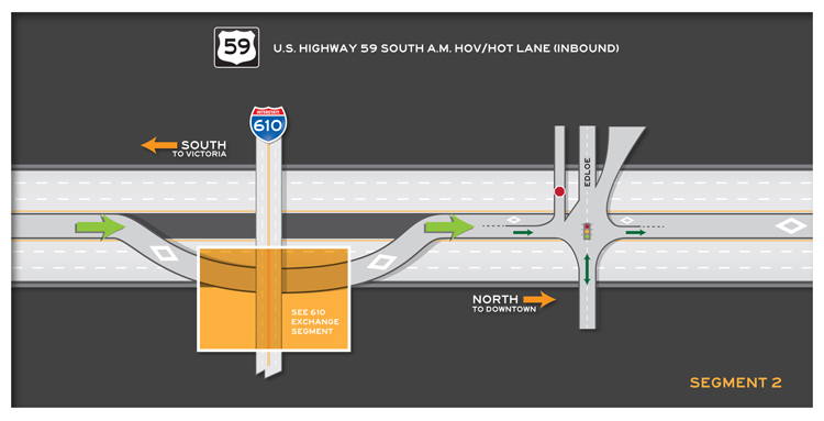 US 59 South inbound Segment 2 map