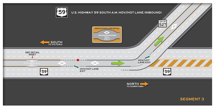 US 59 South inbound Segment 3 map
