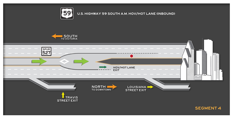 US 59 South inbound Segment 4 map