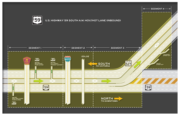 US 59 South inbound overview map